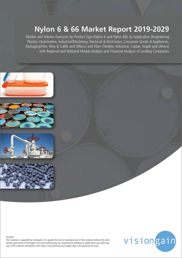 Nylon 6 & 66 Market Report 2019-2029