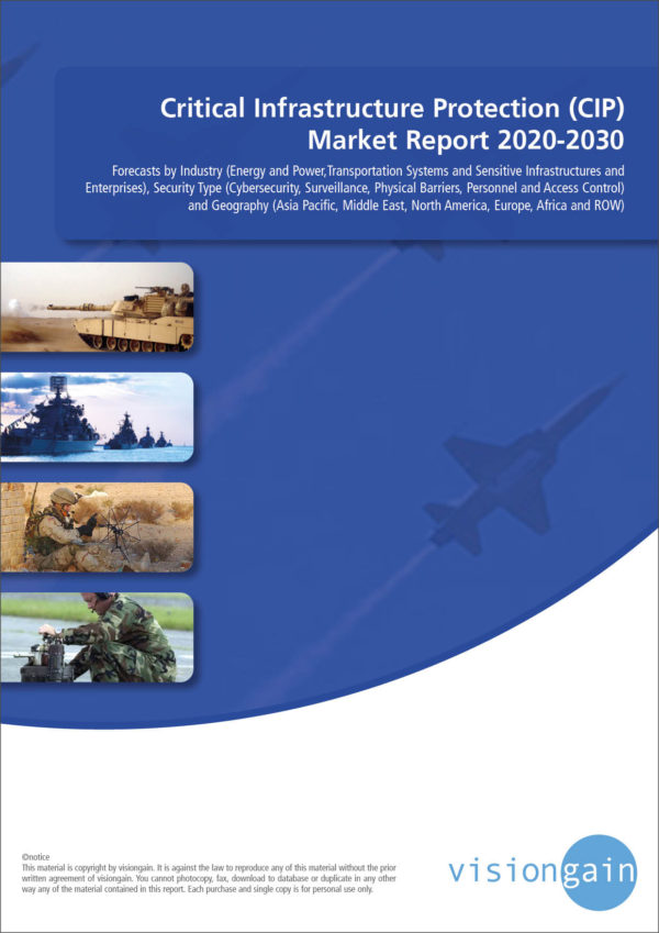 Critical Infrastructure Protection (CIP) Market Report 2020-2030