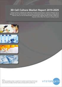 3D Cell Culture Market Report 2019-2029