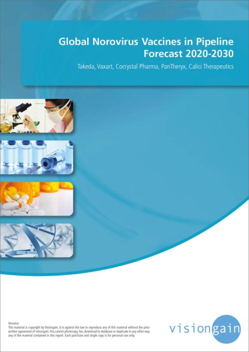 Global Norovirus Vaccines in Pipeline Forecast 2020-2030
