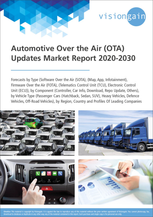 Cover Automotive Over the Air OTA Updates Market Report 2020 2030