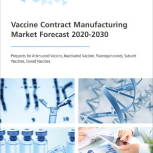 Vaccine Contract Manufacturing Market Forecast 2020-2030