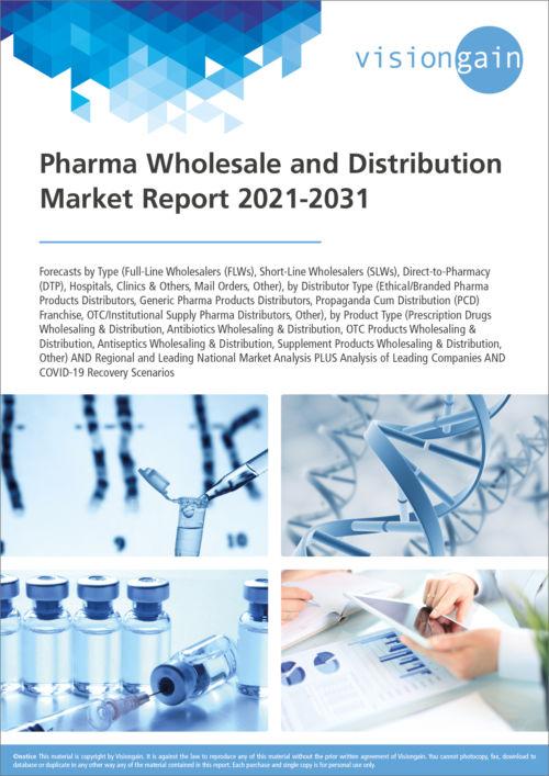 Pharma Wholesale and Distribution Market Report 2021-2031